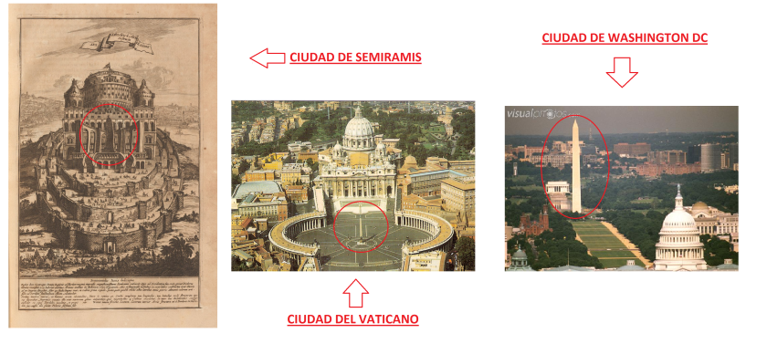 Ciudades con Capitolio y Obelisco.png